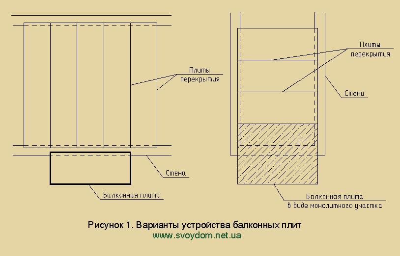 """Статьи на тему """"перекрытия, балконы, монолитный пояс и монол."""