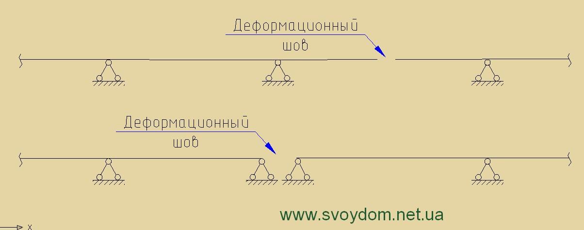 Расчетная схема с