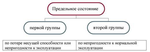 Фундамент плита цена Одинцовский район