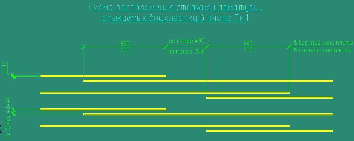Схема расположения стержней