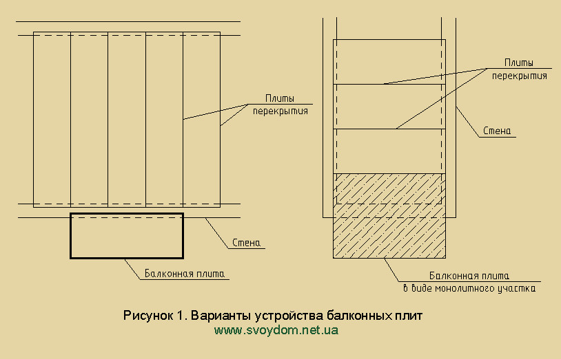 Балконная плита в панельном доме..