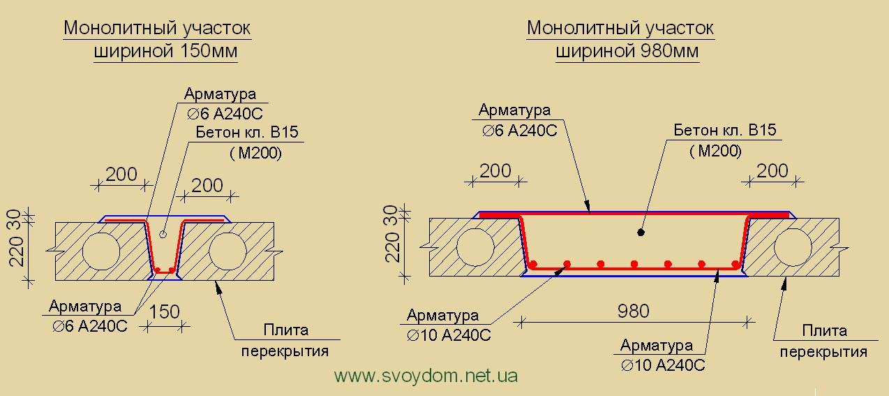 Проем между плит перекрытия плиты перекрытия челябинская область