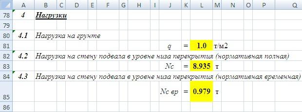 Ленточный фундамент цена за работу в Красногорске
